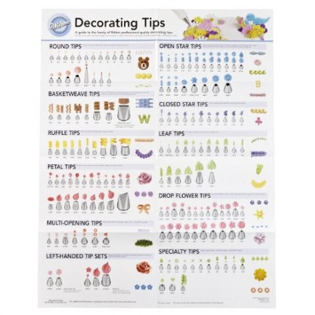 Wilton-909-192-Decorating-Tip-Poster-0